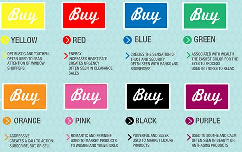 Colores para Call to Action