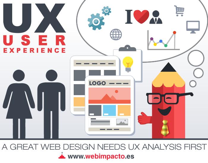 Experiencia de Usuario (UX) y Usabilidad