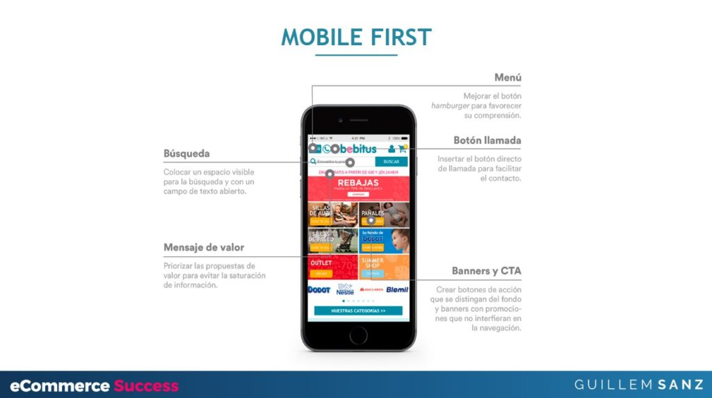 Experiencia Mobile First en la web de Bebitus